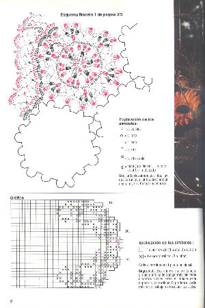 Crochet : Livre Diana (8) Modéles waw dans Patron 080222010730178861747822