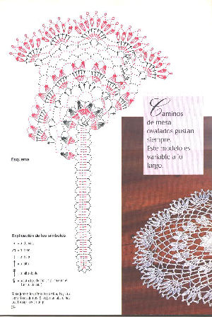 Crochet : Livre Diana (24) Modéles waw dans Patron 080222124730178861747735