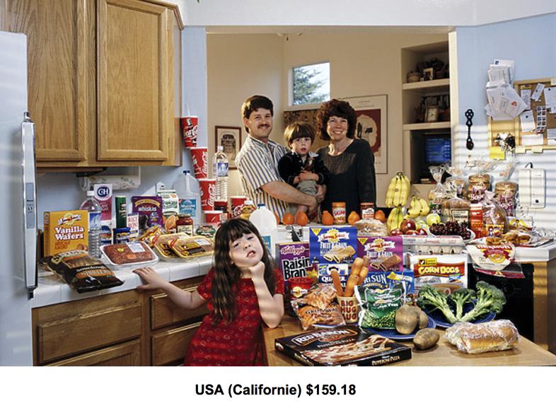 Budget alimentaire hebdomadaire en Californie