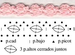 Crochet : Point 2 dans Patron 081012105144384042604695