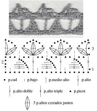 Crochet : Point 5 dans Patron 081012111145384042604767
