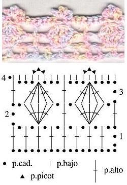 Crochet : Point 10 dans Patron 081012112558384042604799