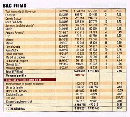 Le jeu du détective à la recherche des films Disney 081013081432433062608350