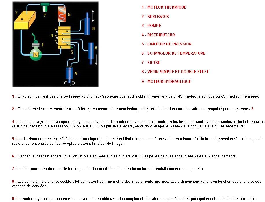 pompe hydrolique origine 411 09021110205745863135426